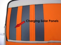 Solar Recharger Bag